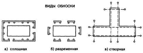 Проектирование свайных фундаментов: на какие руководства и пособия опираться при разработке плана устройства основания, сп, снип и гост, порядок создания схемы