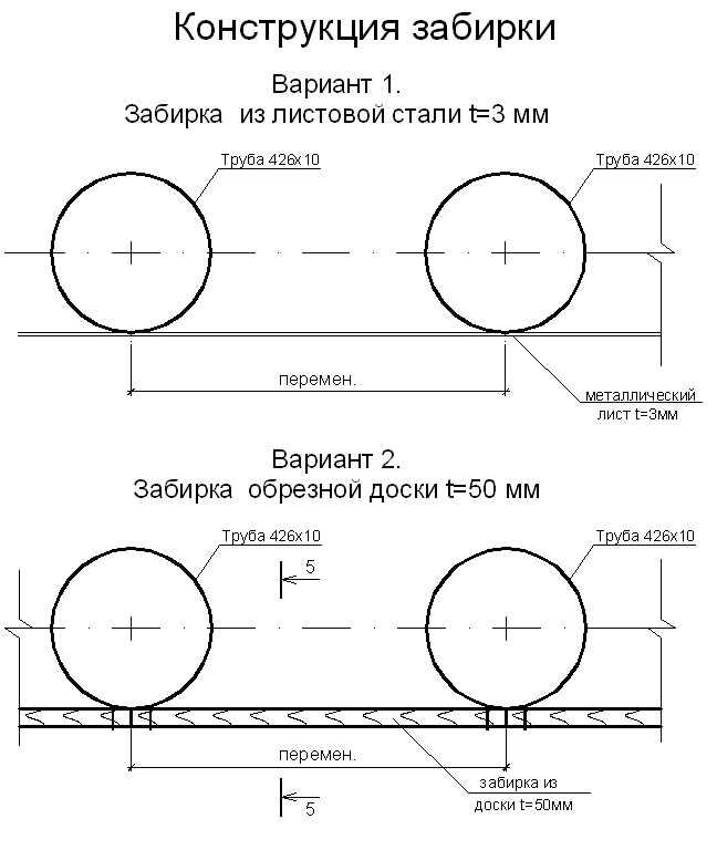 Шпунтовое ограждение: устройство ограждения котлована. что это? ограждение из труб и другие виды, расчет и забирка из досок, обвязочный пояс конструкции