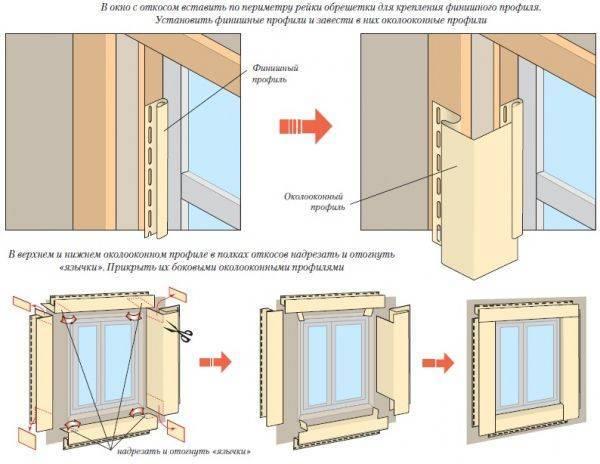 Сайдинг под кирпич: виды сайдинга для наружной отделки дома