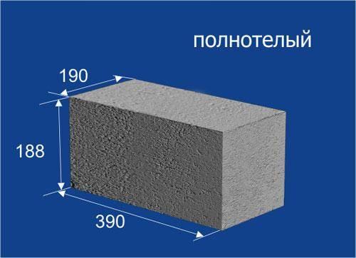 Как построить и утеплить дом из шлакоблока ⋆ прорабофф.рф