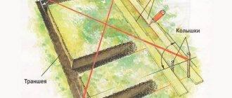 Столбчато-ленточный фундамент: технология возведения