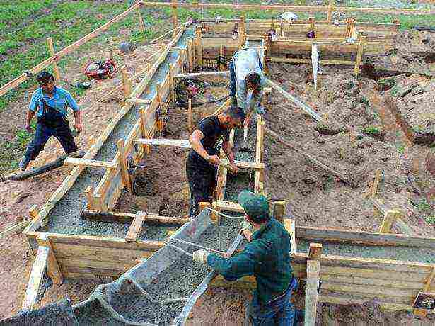 Стоимость строительства фундамента: расчет цен, сколько стоит фундамент под дом