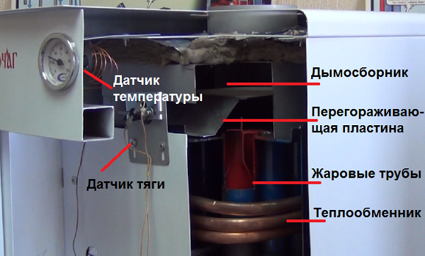 Почему тухнет газовый котел лемакс: как включить, подключение комнатного термостата, а также видео о проблемах и неисправностях