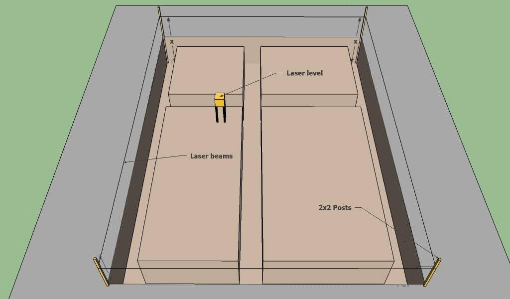 Копка траншеи вручную, цена за метр погонный (1 м3): из чего складывается стоимость земляных работ по рытью, каковы расценки на ручную раскопку за куб земли?