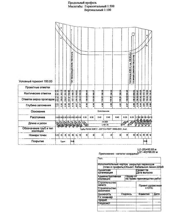 Геодезическая разбивочная основа для строительства — что это такое?