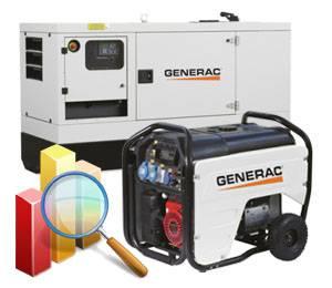 Какой генератор для дома лучше выбрать?