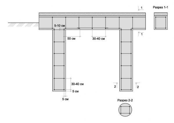 Свайно ростверковый фундамент: плюсы и минусы