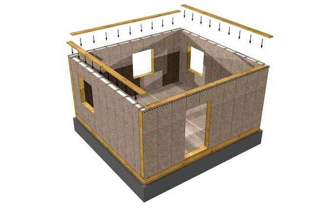 Строительство дома из сэндвич-панелей