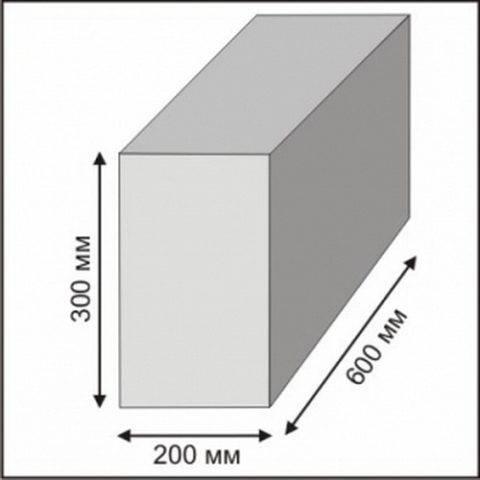 U-образные блоки из газобетона