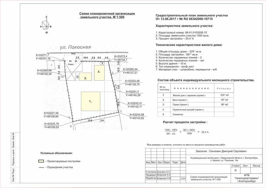 Спозу   схема планировочной организации земельного участка