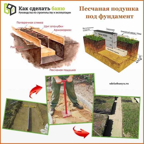 Подушка под ленточный фундамент: нужна ли подсыпка и как правильно её сделать - из песка или щебня