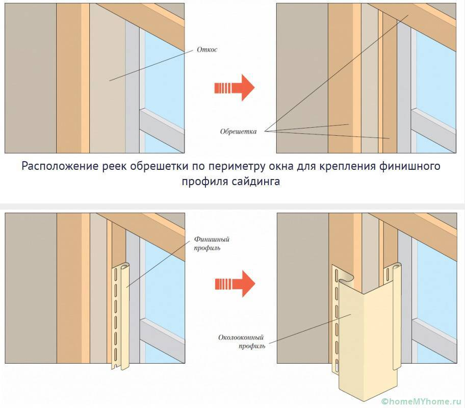 Монтаж металлосайдинга своими руками: пошаговая инструкция обшивки дома сайдингом (видео)