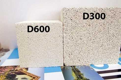 Толщина стен из газобетона без утепления: какую выбрать?