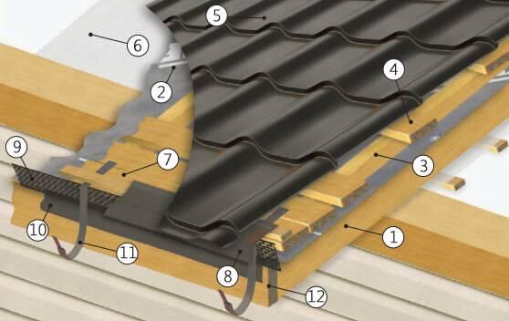 Обрешетка односкатной крыши под профнастил