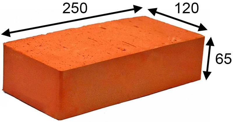 Сколько керамических блоков porotherm нужно для вашего дома?