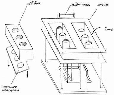 Как сделать шлакоблоки в домашних условиях: изготовление оборудования, устройство форм и приготовление смеси