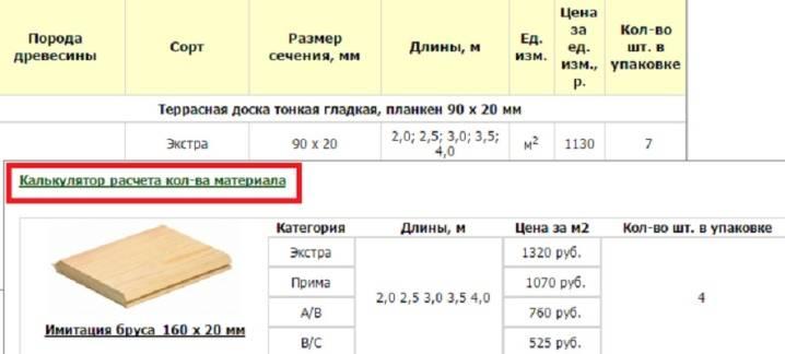 Таблица пиломатериала в кубе: основные расчеты