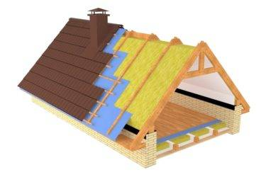 Материалы для пароизоляции для крыши