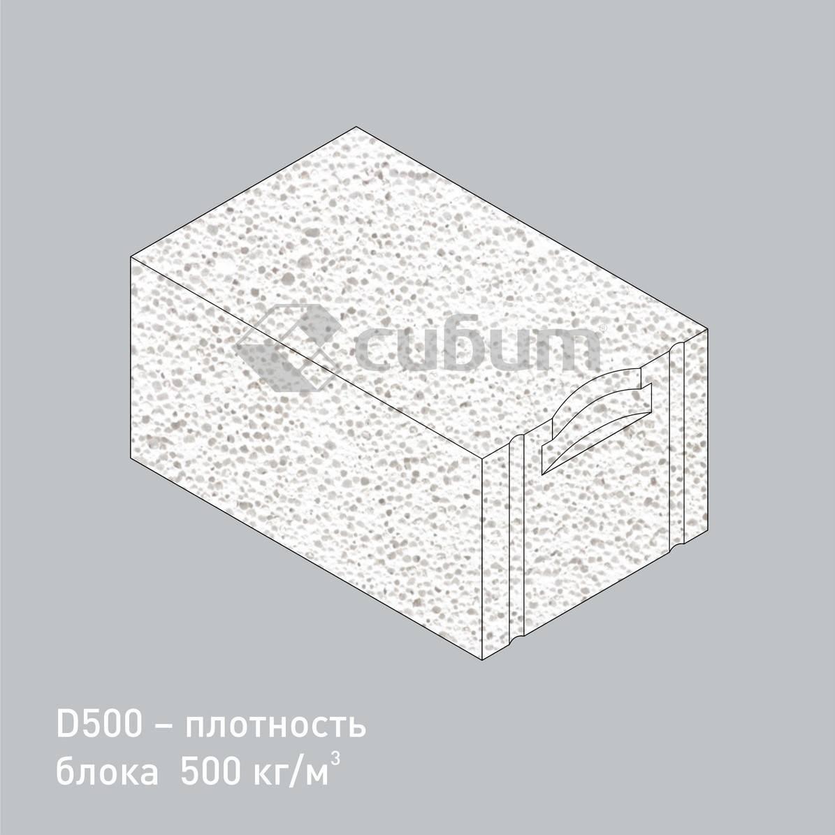 Газосиликатные блоки (53 фото): характеристики газосиликата, сарай с односкатной крышей из блоков и другое применение, перегородочные блоки «забудова» и других производителей, отзывы