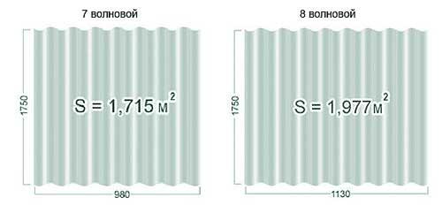 Вес листа шифера 6, 7, 8 волнового: сколько весит 1 м2