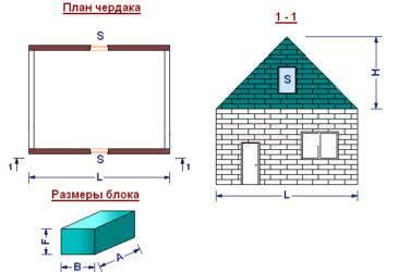 Онлайн расчет объема керамоблоков (теплой керамики)