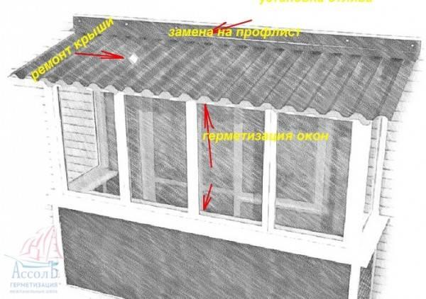 Водостойкая монтажная пена для герметизации  правила нанесения - все про гипсокартон