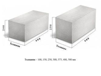 Размер шлакоблока: стандарты ширины, длины, высоты и толщины по госту, какие бывают габариты строительного камня, в том числе о 400x200x200 мм (20x20x40 см) и других