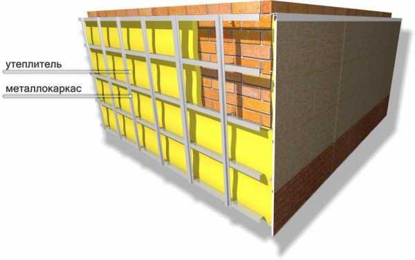 Панели ханьи – комплексное решение для фасада