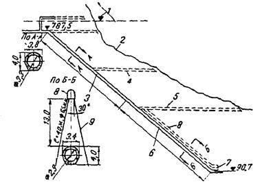 Технология разработки котлована под фундамент - самстрой - строительство, дизайн, архитектура.