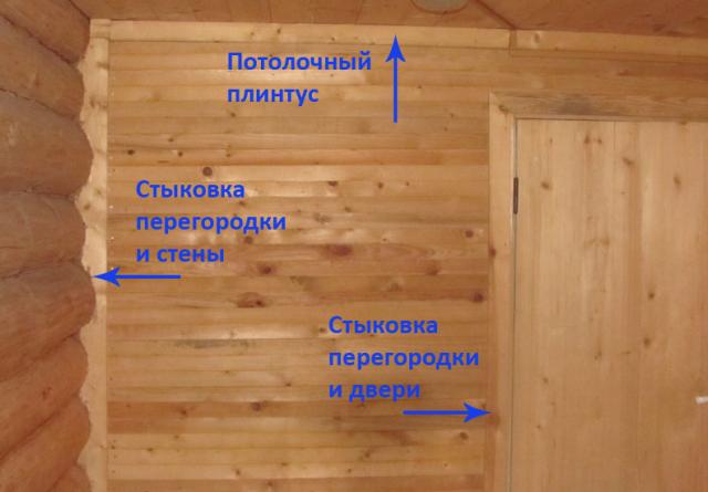Кирпичные перегородки своими руками: кладка из кирпича и отделка внутренних перегородку в квартире
