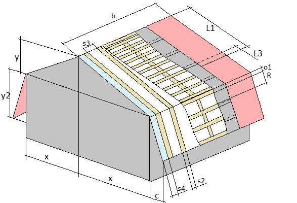 Расчёт двухскатной крыши - онлайн калькулятор | perpendicular.pro