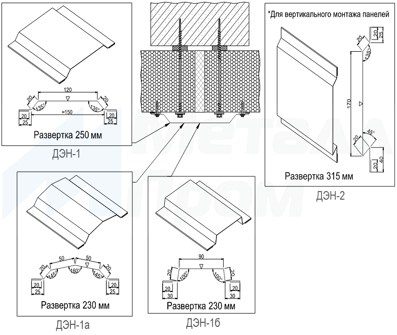 Монтаж сэндвич панелей: технология, рекомендации