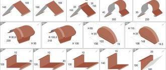 Металлические верхние планки для забора из профнастила