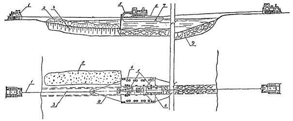 Определение объема земляных работ при строительстве газопровода