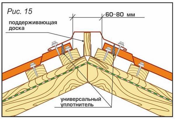 Коньковый уплотнитель: разновидности и свойства материала, нюансы монтажа