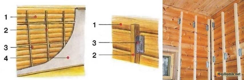 Баня из профилированного бруса своими руками: обзор особенностей