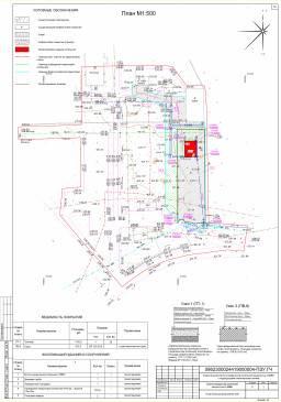 Схема планировочной организации земельного участка (пример, образец)
