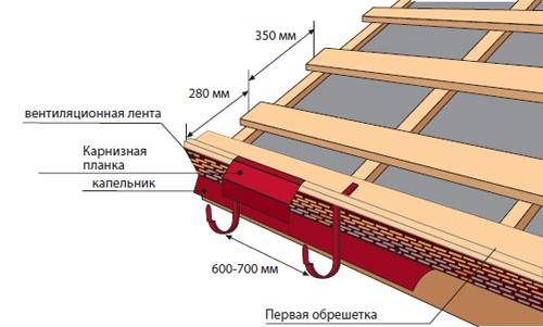 Укладка металлочерепицы на крышу - технология и схема, инструкция шаг за шагом на видео и фото