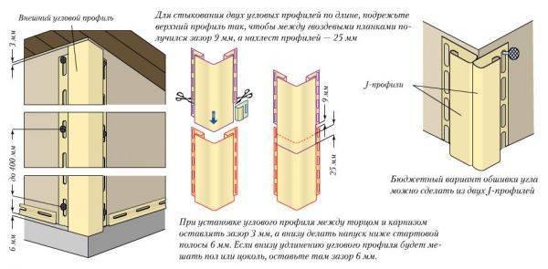 Виниловый сайдинг деке: описание, технические характеристики, виды и пошаговый монтаж