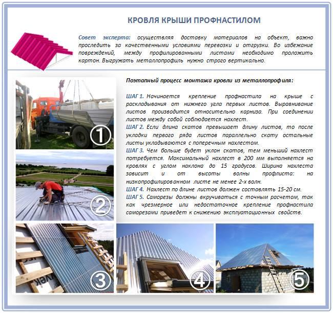 Крыша из профнастила своими руками, как сделать покрытие и монтаж, видео и фото инструкции