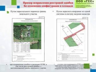 Наложение границ земельного участка на ранее учтенный участок: что делать до и после оформления? моя недвижимость