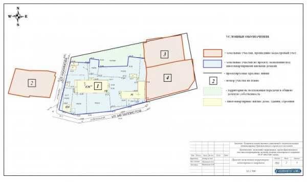 Для чего необходим план межевания земельного участка: где его получить и как составить?