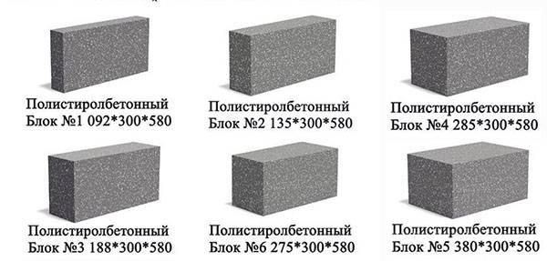 Пошаговая инструкция по монтажу фундамента из блоков фбс