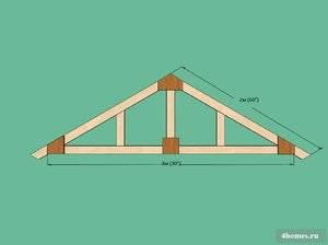 Как ставить стропила на двухскатную крышу и правильно их закрепить