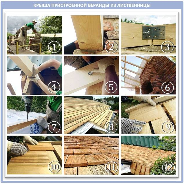 Как сделать односкатную крышу пристройки к дому своими руками – инструкция по строительству кровли сарая