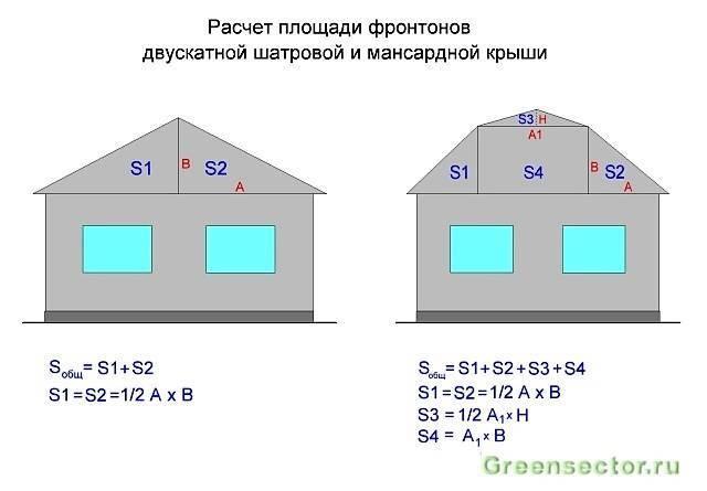 Что такое калькулятор блоков для стен и как им пользоваться