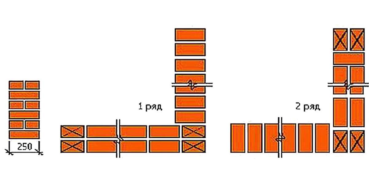 Кладка в два кирпича, монтаж, схема, расчетная высота сооружения