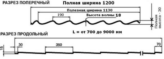 Размеры металлочерепицы: рабочая ширина листа, длина, толщина, высот волны