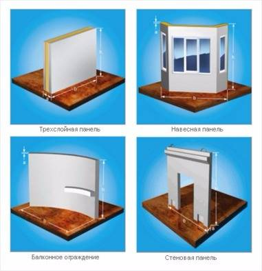 Панели трехслойные железобетонные (жби): стеновые для жилых домов, монтаж