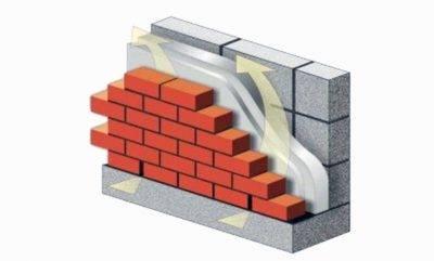 Какой газобетон лучше? строим дом из газобетонных блоков в сибири. как построить газобетонный дом и не пожалеть